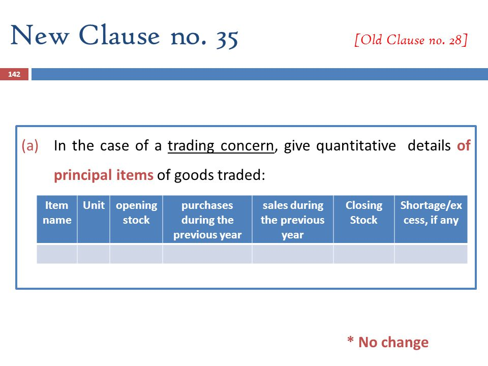 New Clause no. 35 [Old Clause no. 28]